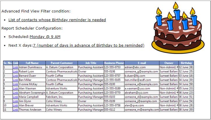 Birthday or Anniversary Reminder