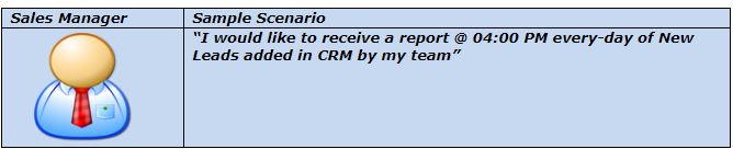 Creating CRM Personal View Scheduling delivery via email RS Work 365 Apps